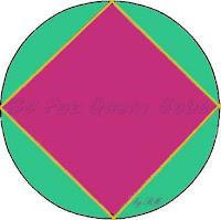 Circunferência dividida em quatro arcos congruentes e com um quadrado inscrito