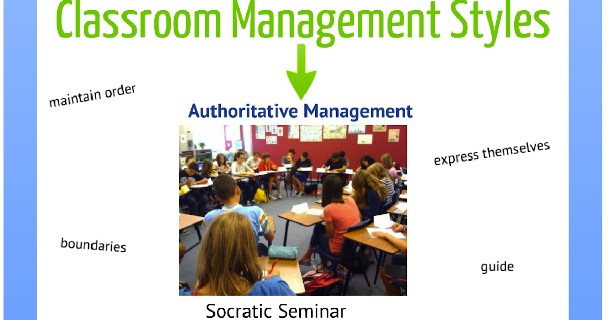 education and classroom management Here we introduce classroom management for special education teachers learn the basics of behavior plans and handling challenging behavior from students.