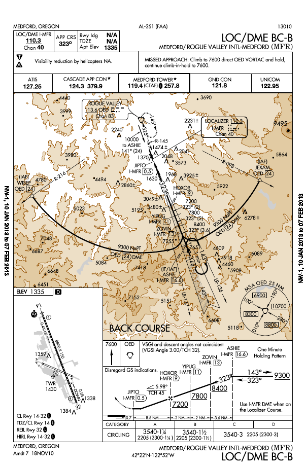 how to set ils for circle to land approach fsx