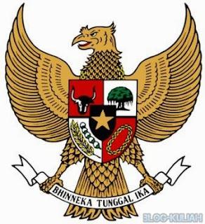 Makalah : Pancasila Sebagai Pandangan Hidup Bangsa Indonesia