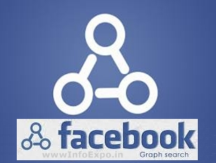 free invitations to Graph Search Beta   www.InfoExpo.in