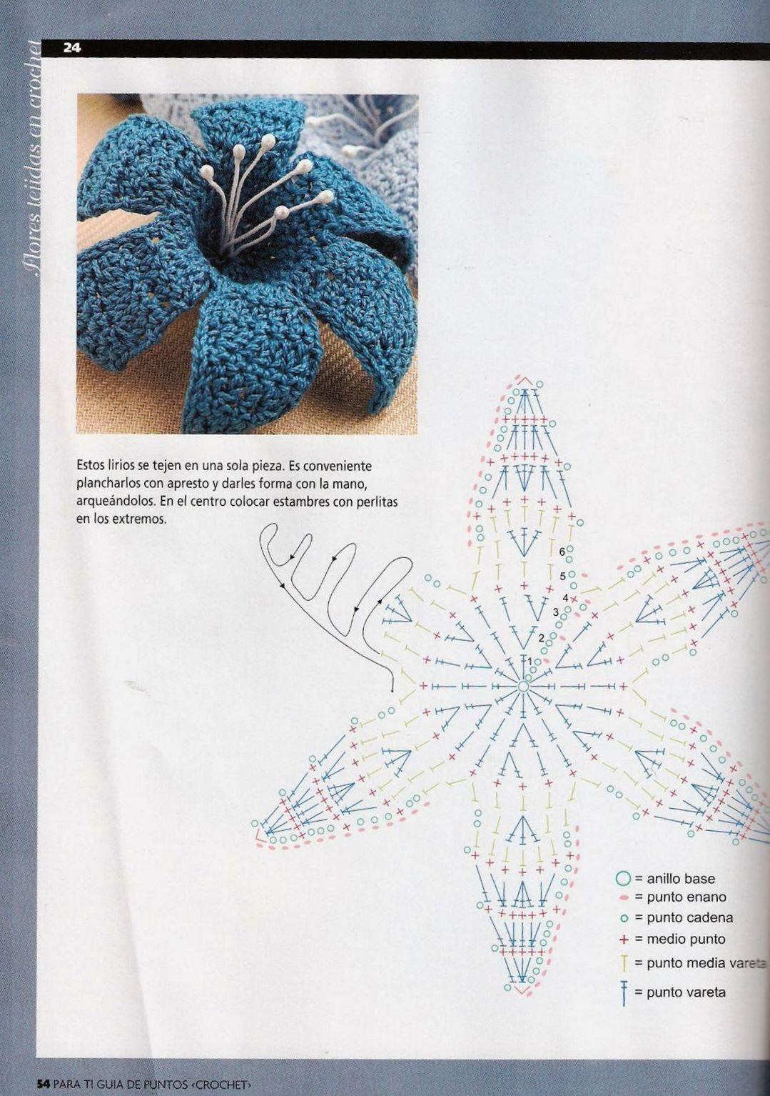 Solo esquemas y diseños de crochet: Flores