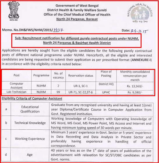 NUHM 101 Computer Assistant & Lab Technician Job Opening in Basirhat & North 24 Parganas Health Districts