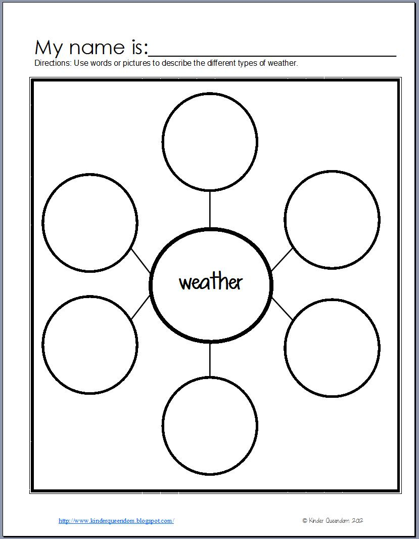 Double Bubble Map Template Thinking Maps. Double. free download ...