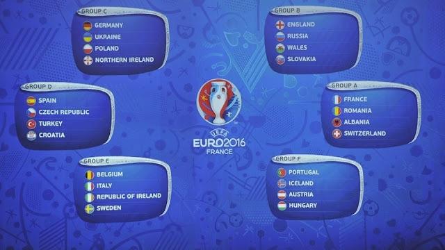 Grupe Franta Euro 2016