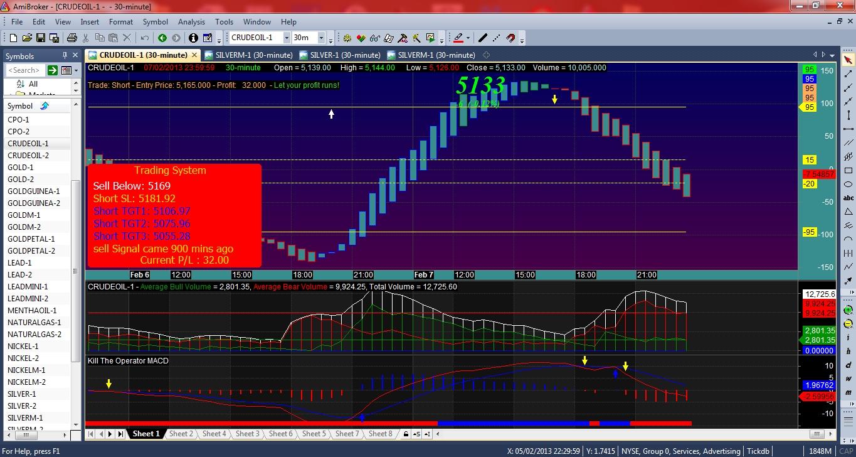 Base equity trading system afl