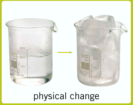 physical change pngPhysical Change