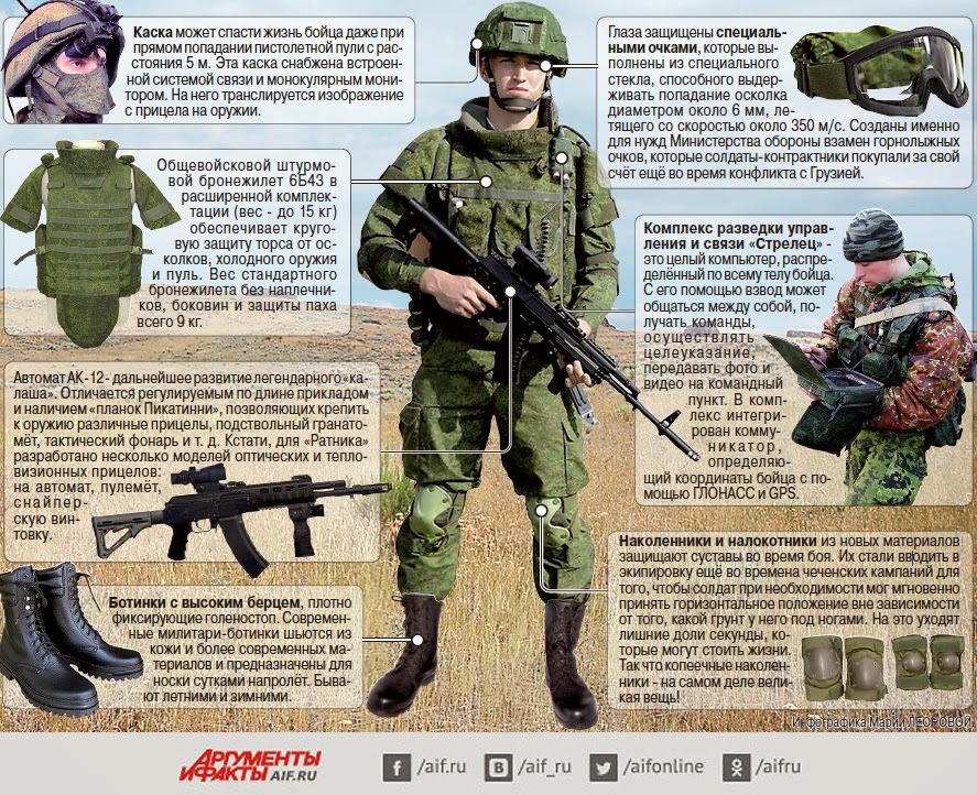 how to wear canadian army gerbradine