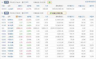 中国株コバンザメ投資ウォッチ銘柄watch20130710