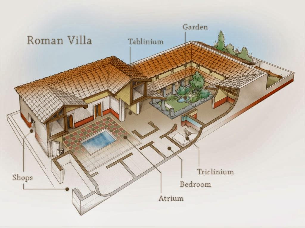History of interior design ancient rome for Roman interior designs