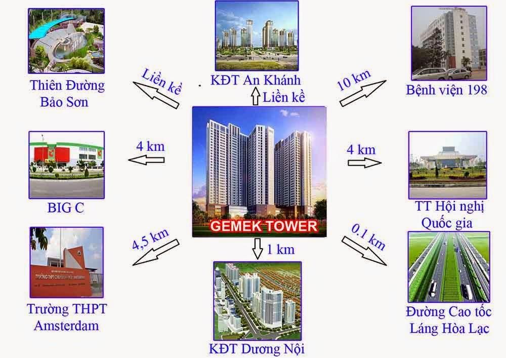 Liên kết khu vực với chung cư Gemek Tower