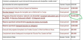 http://www.fmc.cat/documents/11054/doc/Llei_Pressupostos_Educaci%C3%B3_2015_web.pdf