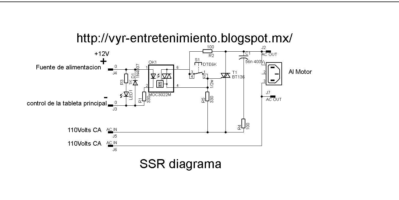 VyR Entretenimiento  Diagrama de una tableta SSR de