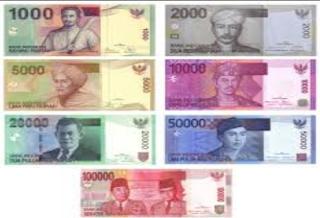 Pengertian dan Faktor Yang Mempengaruhi Penawaran Uang.