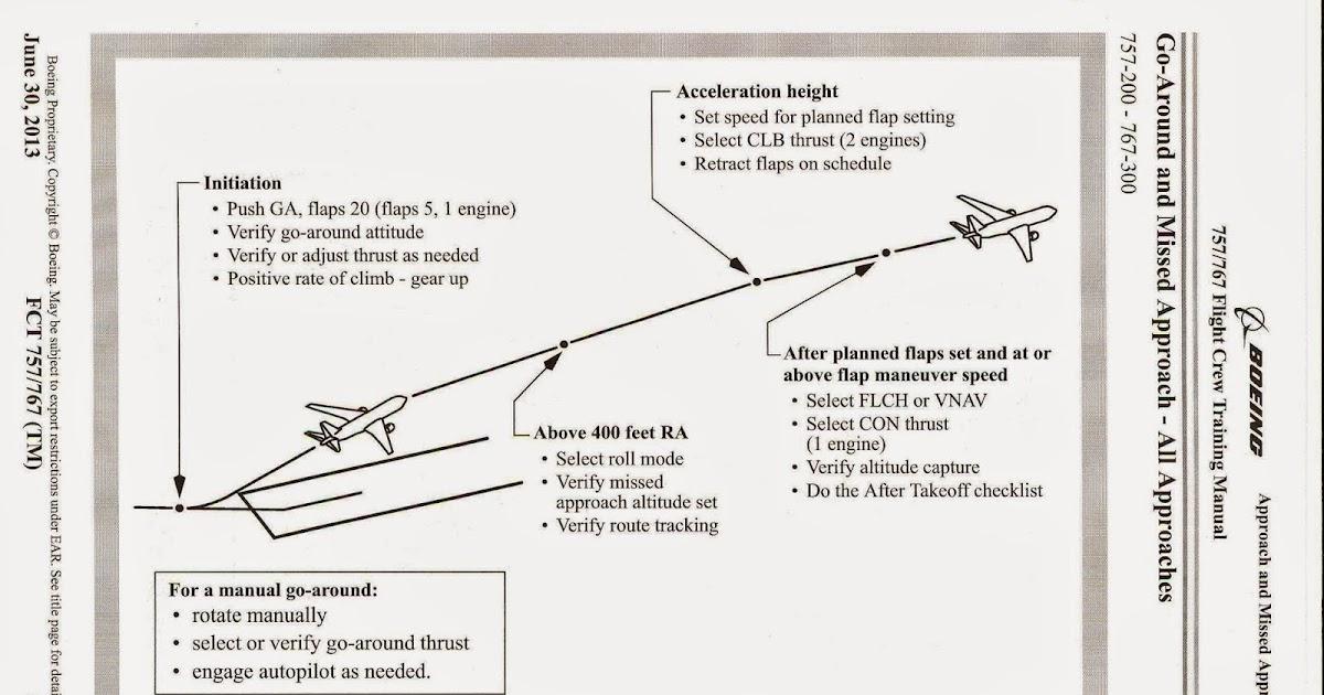 B757 767 Ops Boeing 757 767 Training Profiles