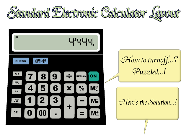 Digital/Electronic Calculator Layout