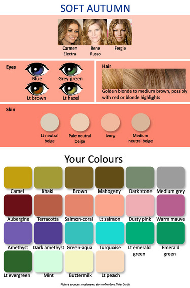 12 Seasonal Palettes 3 Autumns Expressing Your Truth Blog