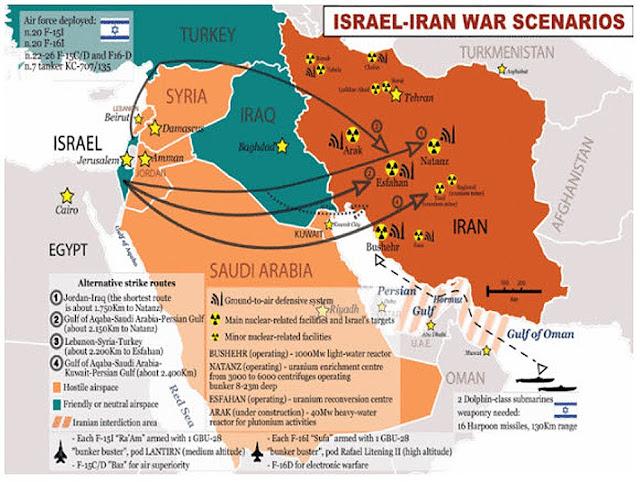 قدرت نظامی ایران و مقایسه با کشورهای رقیب