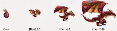 Dragão de Asas Gigantes - Informações