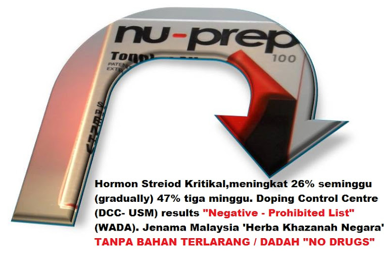 No Drugs Nu-Prep 100 patent US,EU long jack Urine Test result Negative Prohibited List WADA