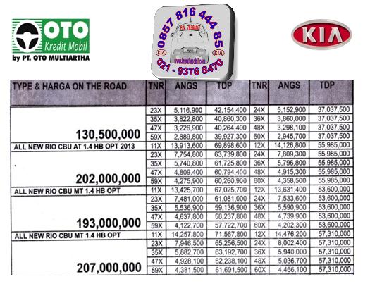 Harga Mobil KIA All New Rio OTO Multiartha 2014-2015