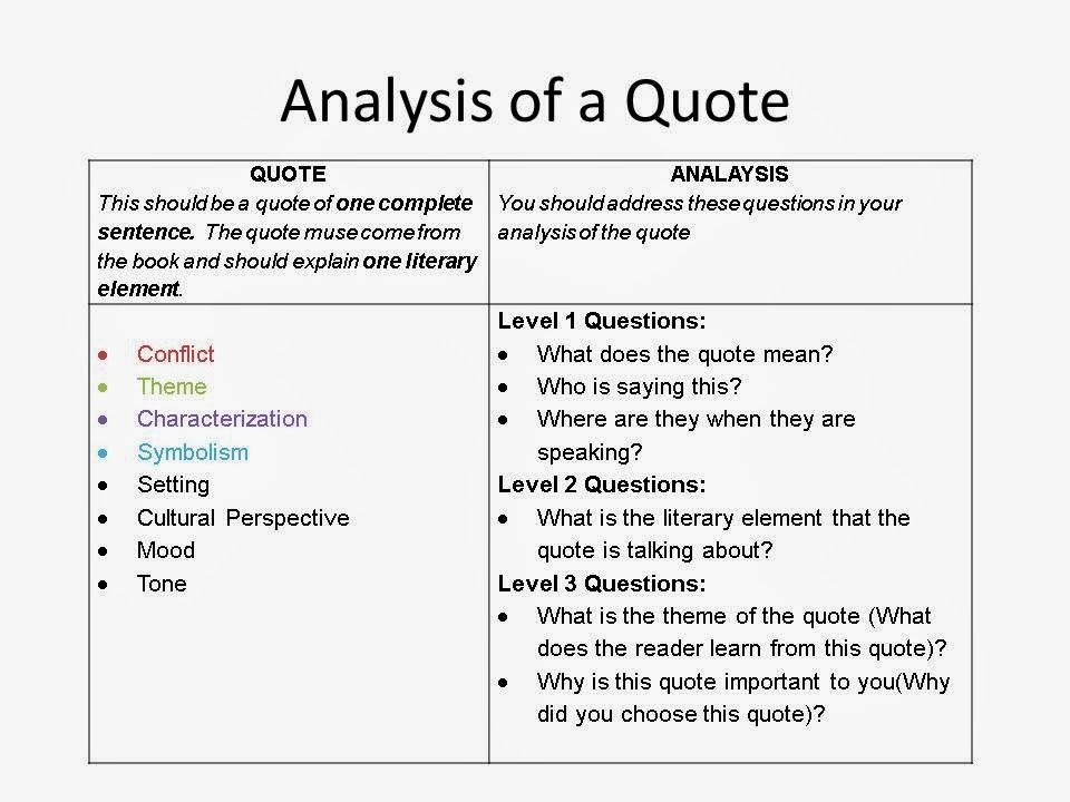 the crucible by author miller essay From a general summary to chapter summaries to explanations of famous quotes, the sparknotes the crucible study guide has everything you need to ace quizzes, tests.