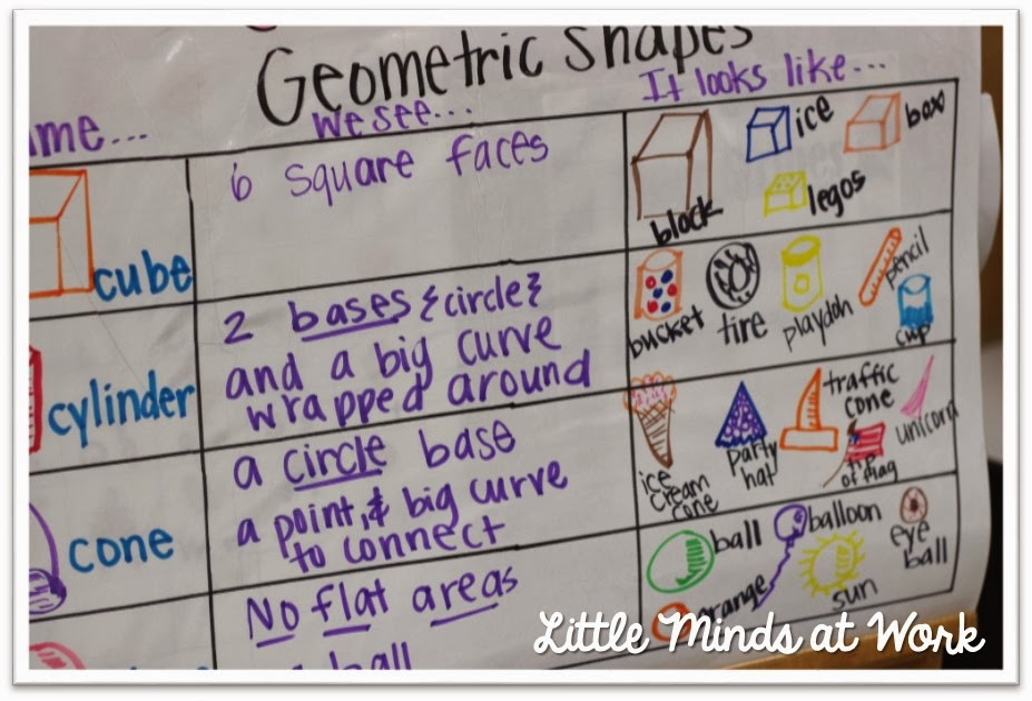 Teaching Shapes in Kindergarten! - Little Minds at Work