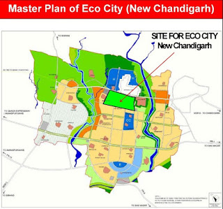 ecocity mullanpur land pooling