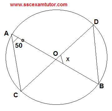 Geometry Question from Circle