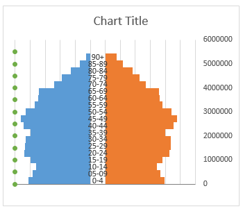 how to change values of y axis on excel