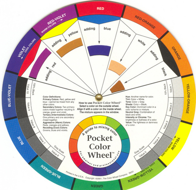 Makeup Color Theory - Stevesgrl on HubPages