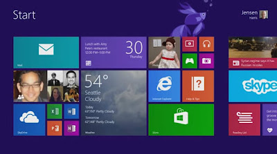 Windows 8.1 ISO 32 Bit / 64 Bit for PC