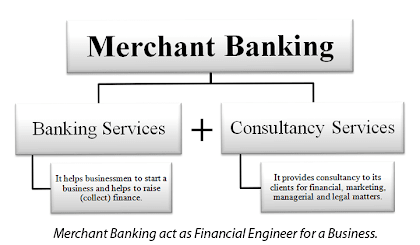 merchant banking meaning