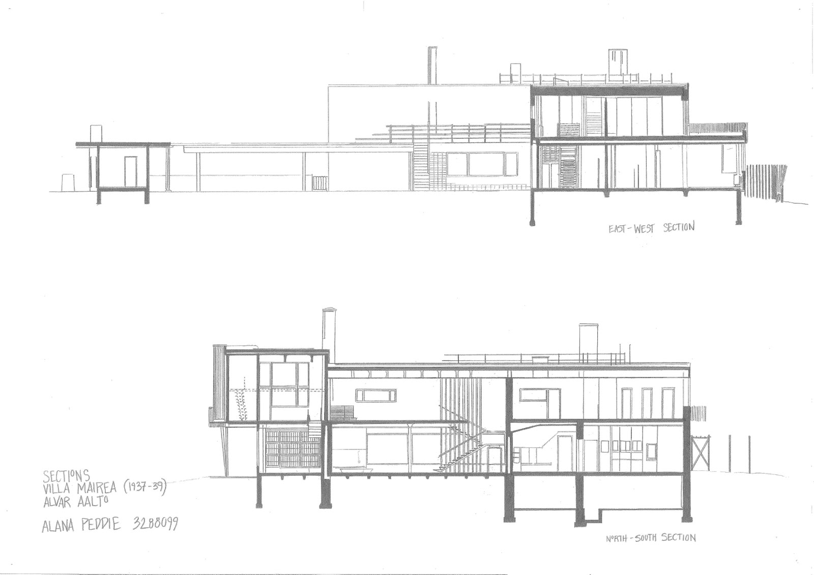 Finland alvar aalto and villas on pinterest for Plan maison facade