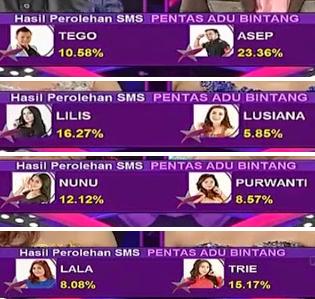 Bintang Pantura yang Turun Panggung Semalam Adalah 14 mei 2015