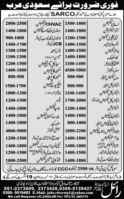 New Jobs in Saudi Arabia for DAE & Other Positions