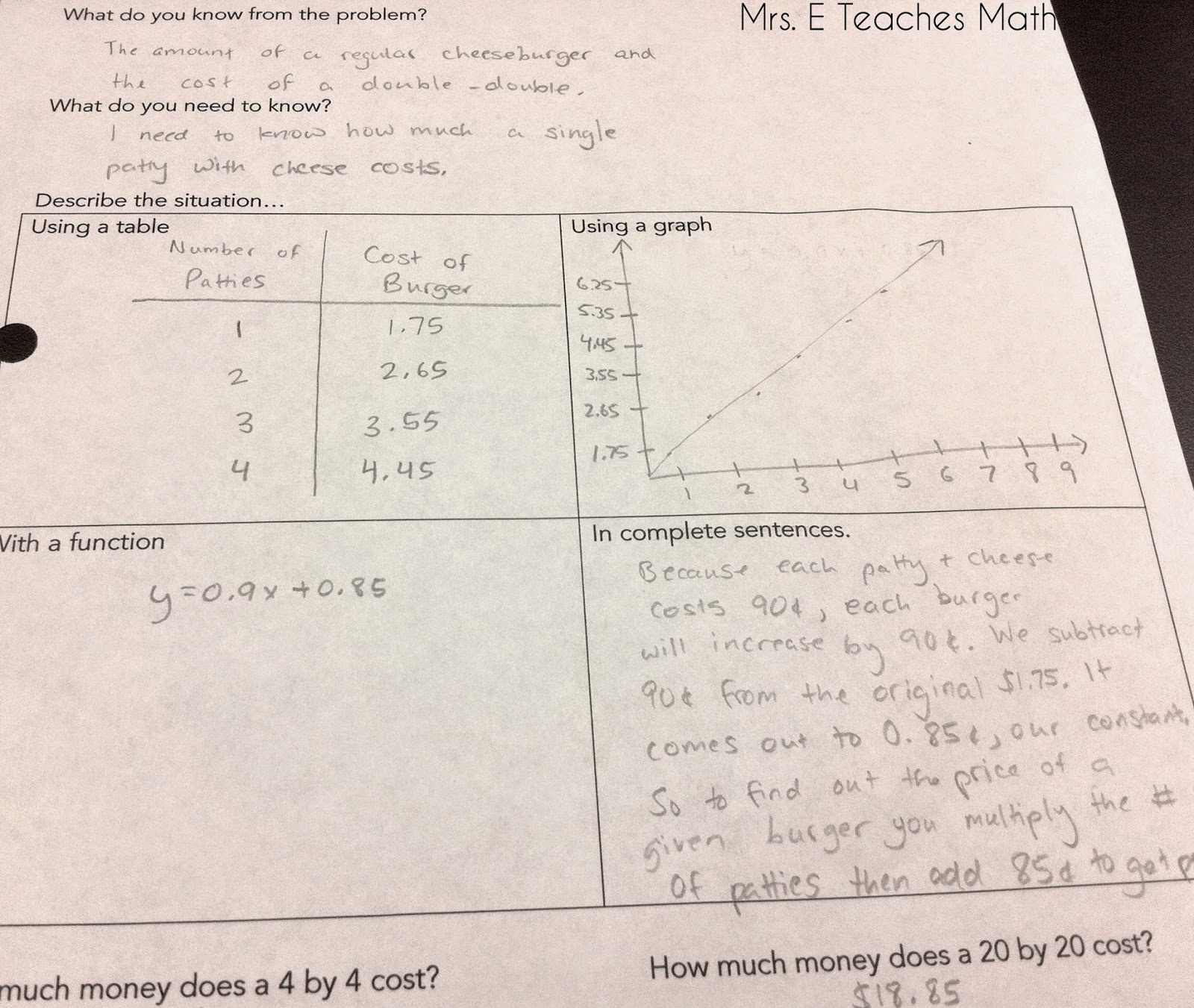 Building Linear Functions - Authentic Math Task Lesson Reflection    mrseteachesmath.blogspot.com