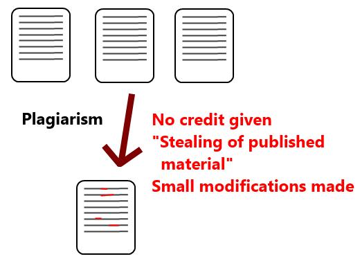 Garrets Multimedia Blog Fair Use And Plagiarism