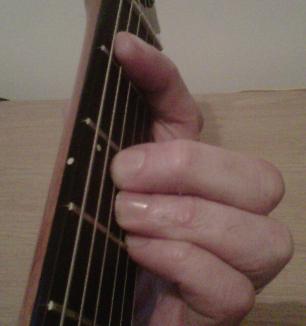 kunci gitar b mol