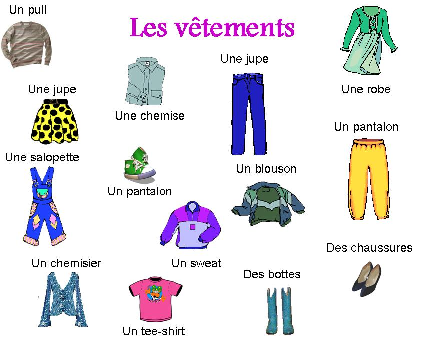 Je m amuse en français  VOCABULAIRE  LES VÊTEMENTS - (Vocabulario la ... b07cf8976a39
