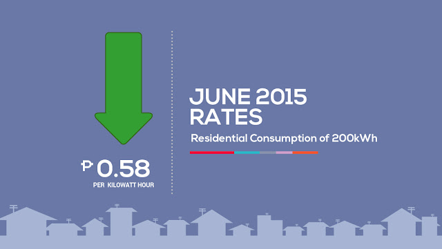 Meralco June 2015 Rates
