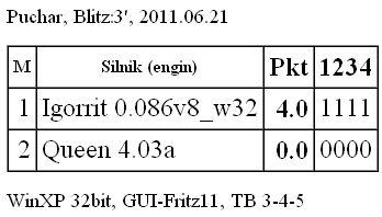 Igorrit 0.086v9 test Puch12
