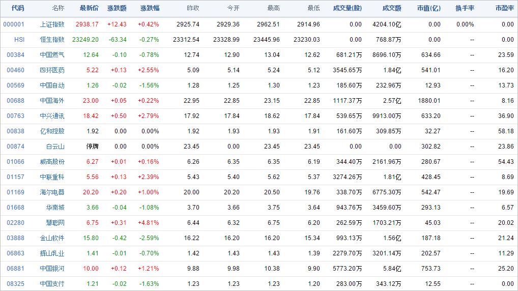 中国株コバンザメ投資ウォッチ銘柄watch20141212
