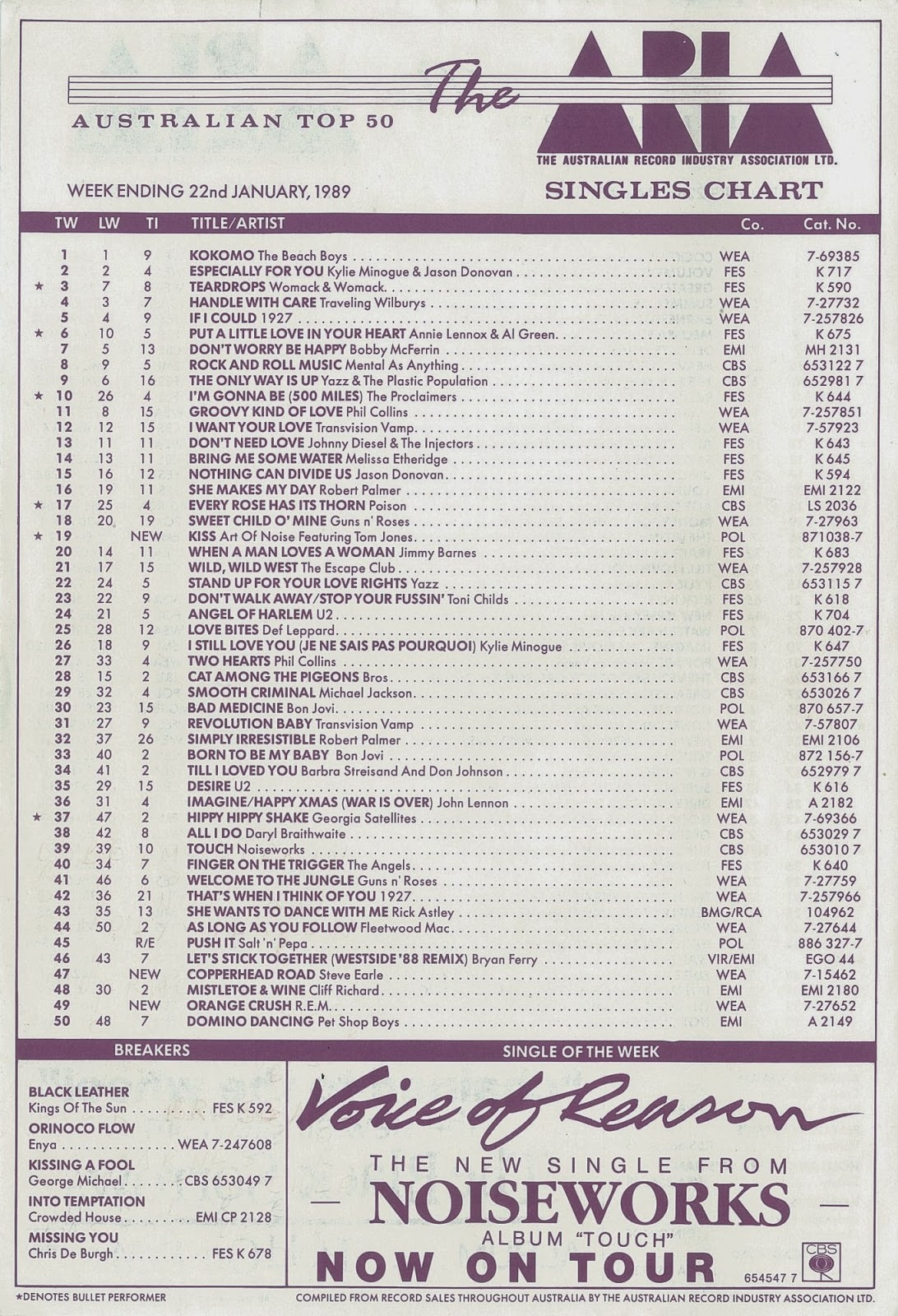 Chart Beats: This Week In 1989: January 22, 1989