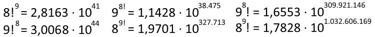 Unos cuantos números enormes, fruto de la combinación de las potencias y los factoriales
