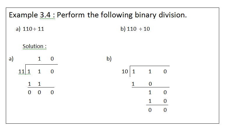 the sum of 15 divided by b and 6