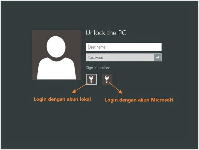 Cara Mengatur Login Windows 8 Dengan UserName Dan Password Saat Lock Screen