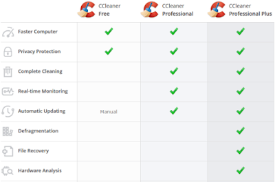 CCleaner-Product-Comparison