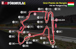 FÓRMULA 1-Clasificación GP Hungría 2013