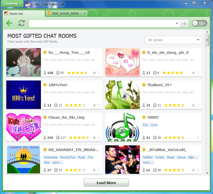 Camfrog Room Most Gifted List versi 6.8